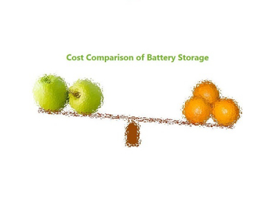 cost comparison battery storage